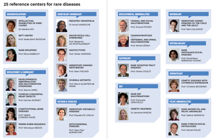 Reference centers for rare diseases